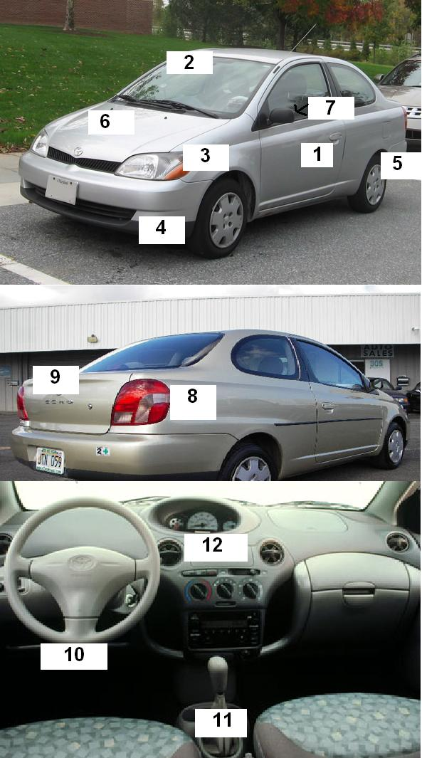 English Exercises: car parts