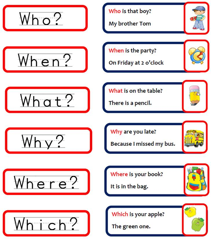 English Exercises: Wh-questions