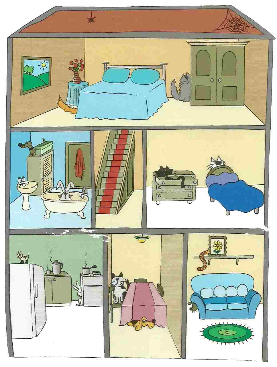 Rooms Of The House And Prepositions