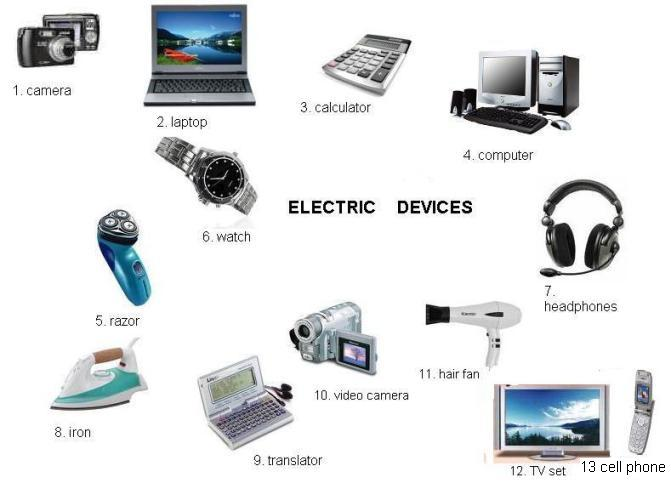 English Exercises Electric Devices