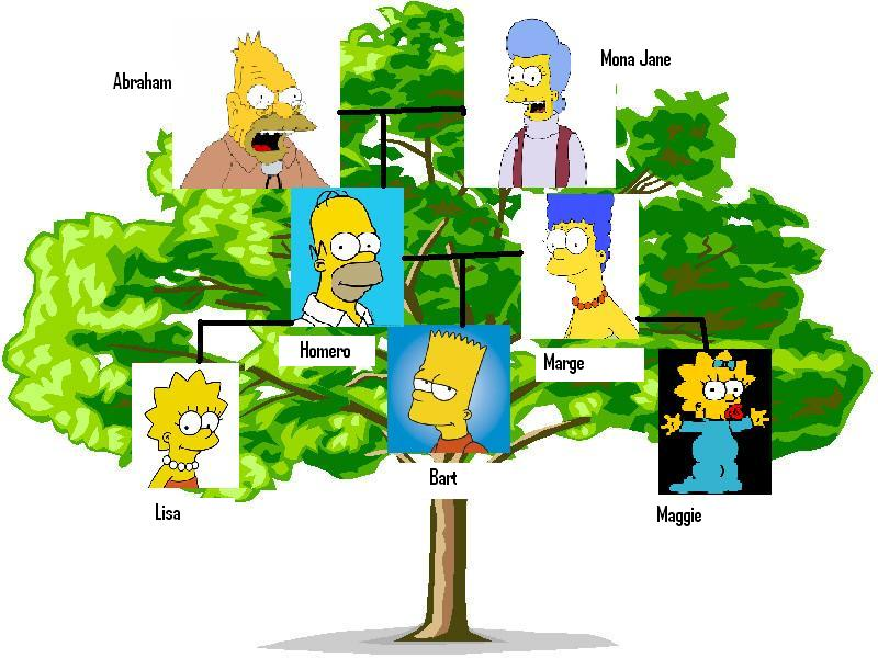 The Simpsons Family Tree Worksheet Simpson family tree