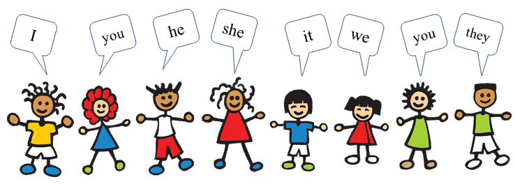 English Exercises Personal Pronouns
