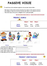 ESL - English Exercises: Passive Voice - present tenses