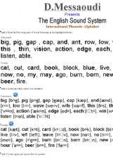 international phonetic alphabet english exercises